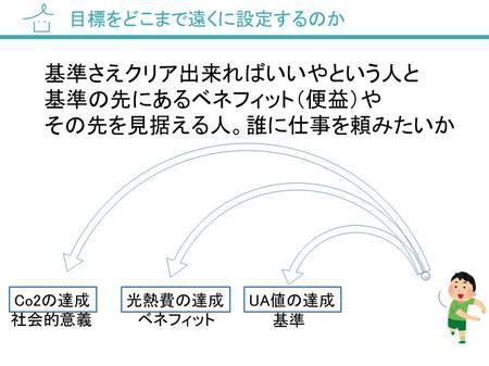 UA値の先.jpg