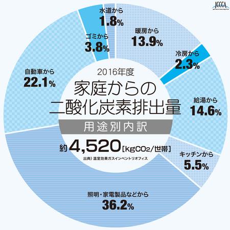 chart04_06_img02.jpg